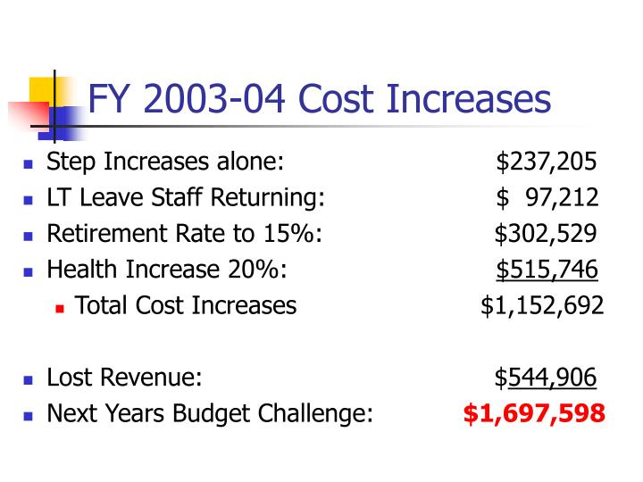 FY 2003-04 Cost Increases