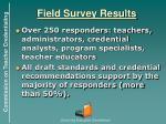 field survey results