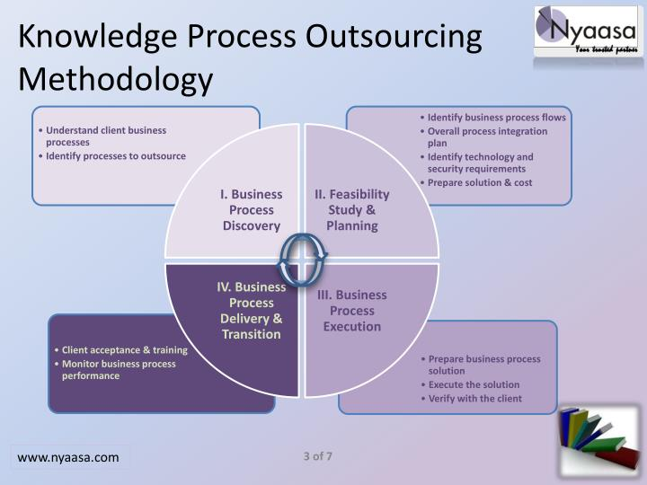 Knowledge process outsourcing methodology