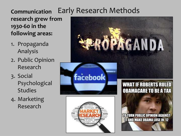 Communication research grew from 1930-60 in the following areas: