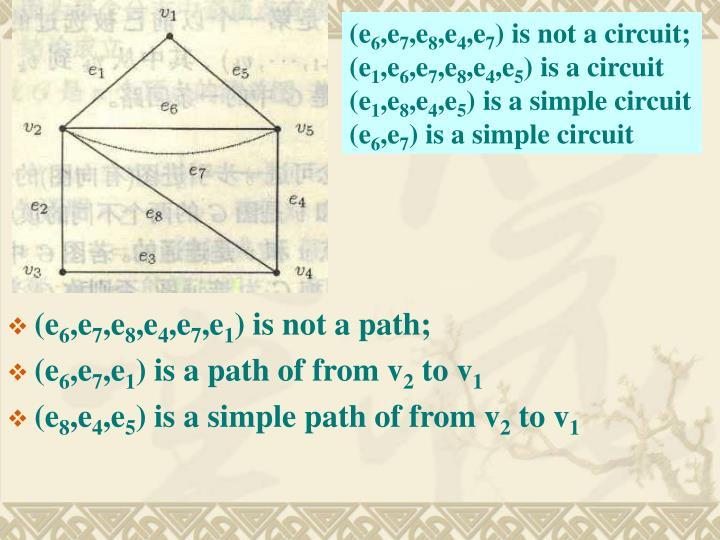 Quotient graph