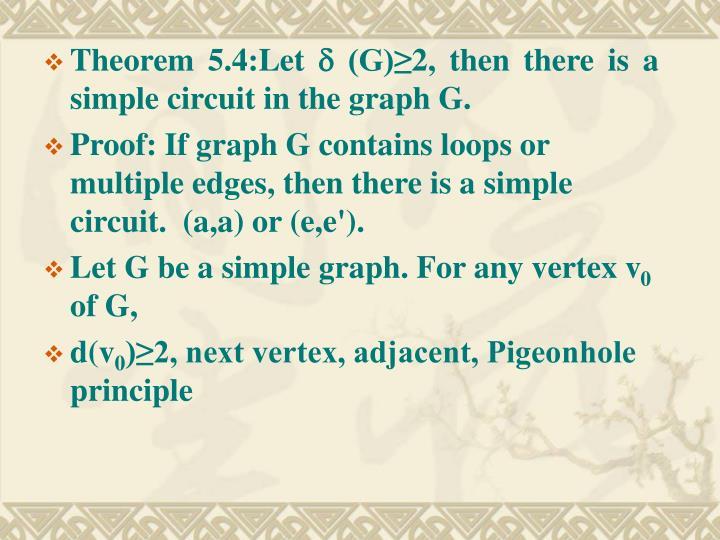 Theorem 5.4:Let