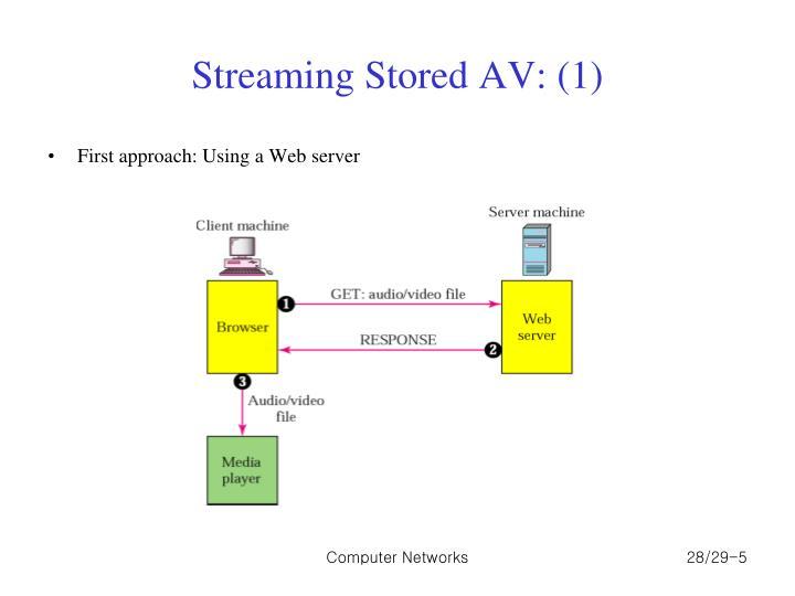 Streaming Stored AV: (1)