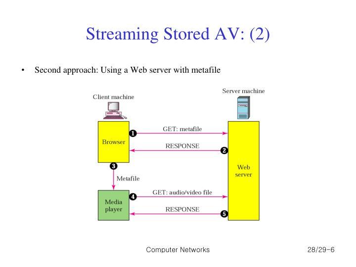 Streaming Stored AV: (2)