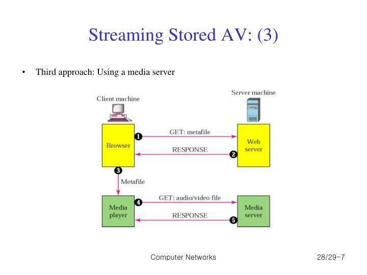 Streaming Stored AV: (3)