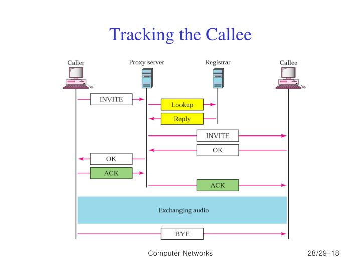 Tracking the Callee