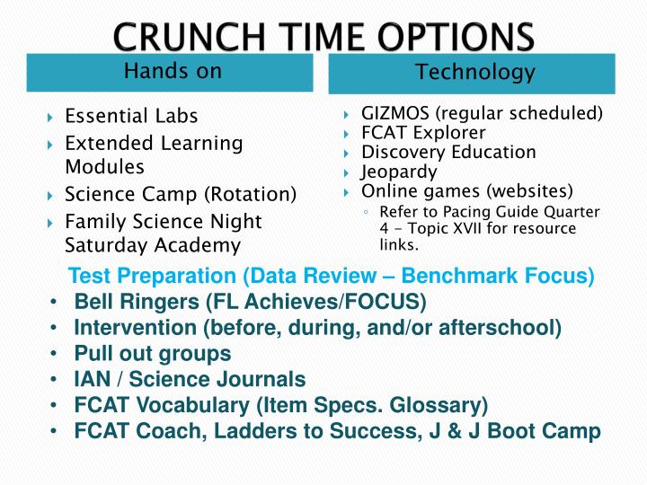 CRUNCH TIME OPTIONS
