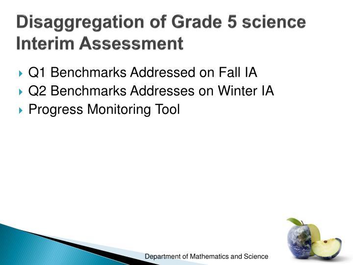 Disaggregation of Grade 5 science Interim Assessment