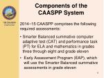 components of the caaspp system