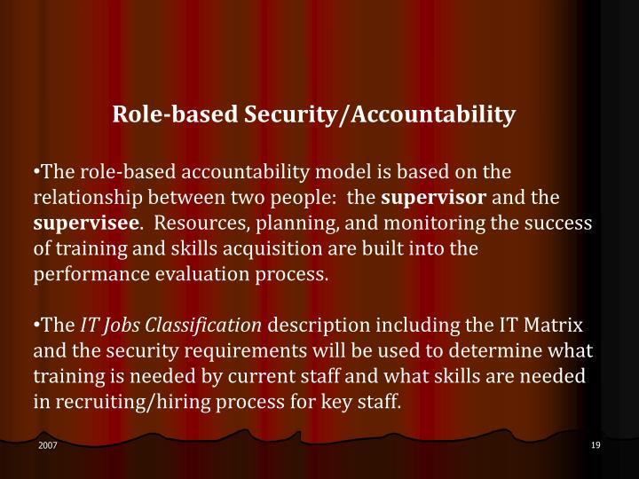 Role-based Security/Accountability