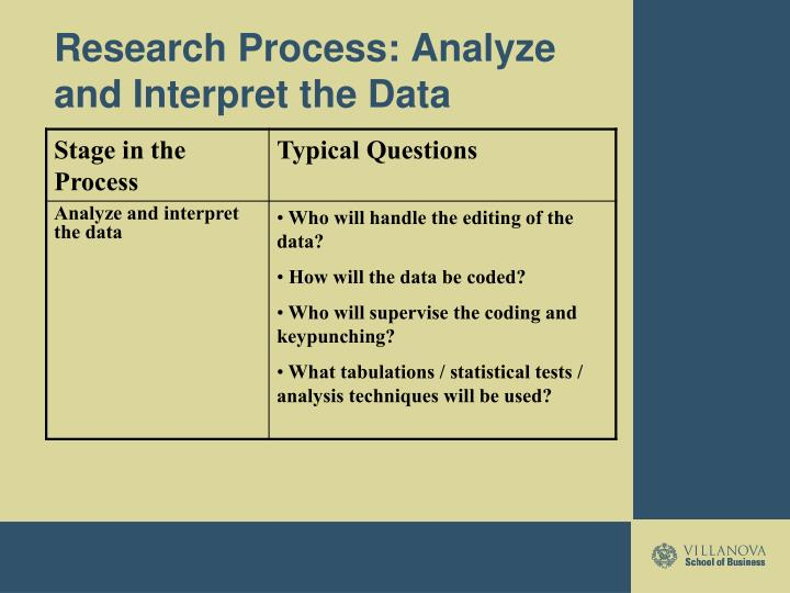 Research Process: Analyze and Interpret the Data