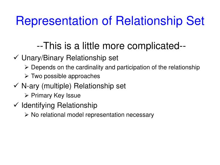 Representation of Relationship Set