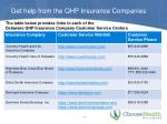 get help from the qhp insurance companies