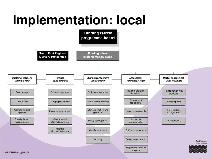 Implementation: local
