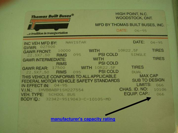 manufacturer's capacity rating