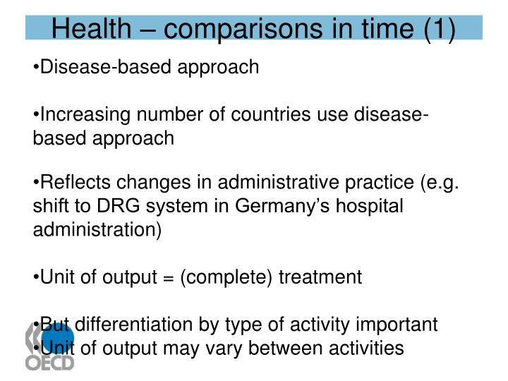 Health – comparisons in time (1)