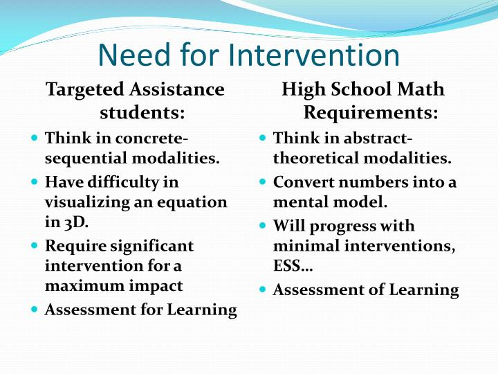 Need for Intervention