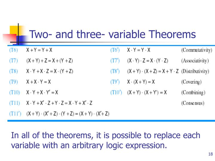 Two- and three- variable Theorems