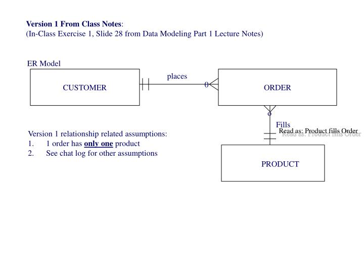 Ppt er modeling lecture 7 supplemental diagrams powerpoint in class exercise 1 slide 28 from data modeling part 1 lecture notes er model ccuart Gallery