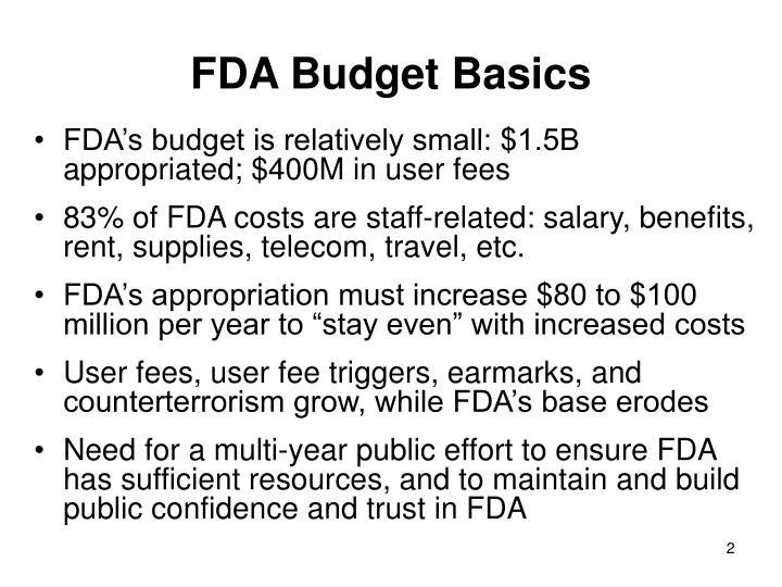 Fda budget basics