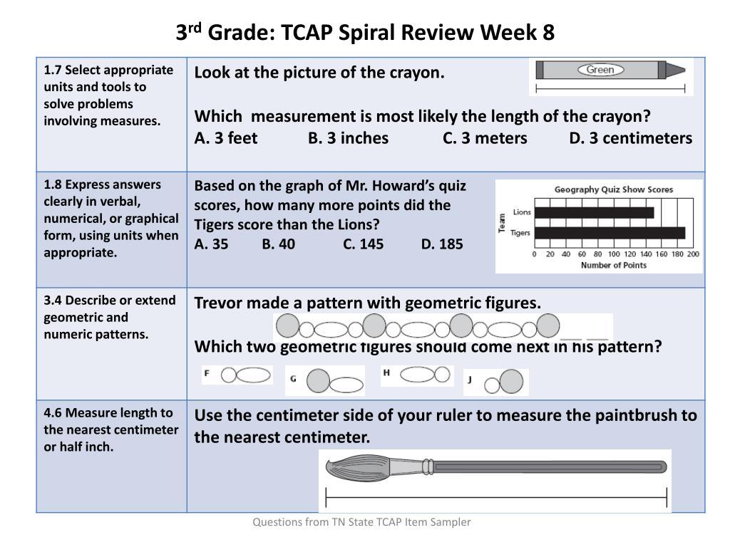 Ppt 3 Rd Grade Tcap Spiral Review Week 8 Powerpoint Presentation