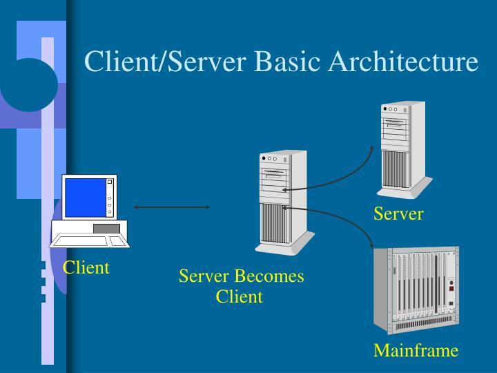 Client/Server Basic Architecture