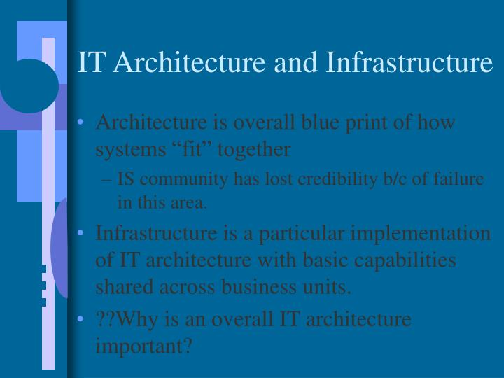 It architecture and infrastructure
