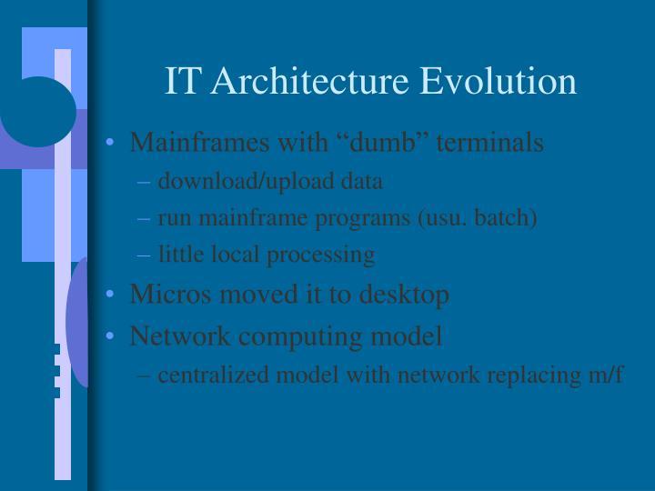 IT Architecture Evolution