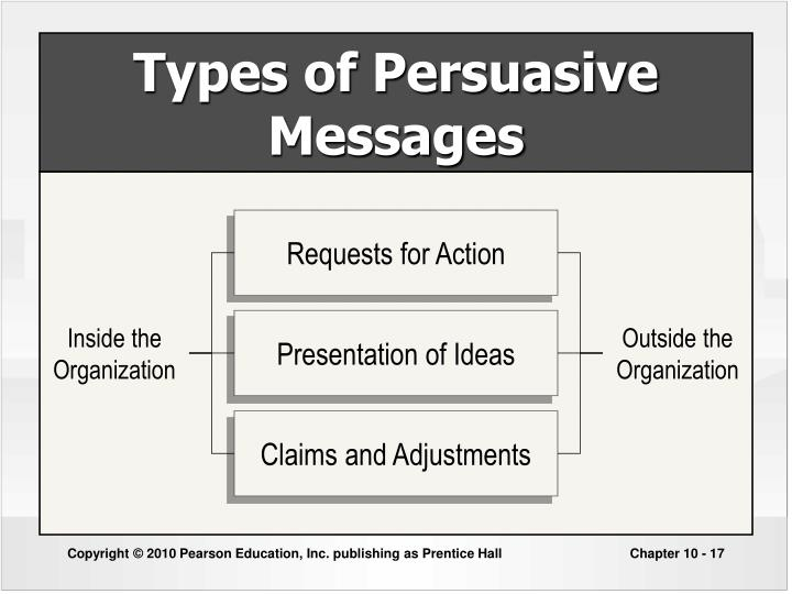 kellyannbose persuasive messages Definition a persuasive presentation should be emotional in its delivery, which serves to convince listeners that your information is accurate and you care about them.