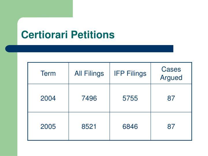 Certiorari Petitions