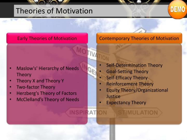 maslow theory x and y