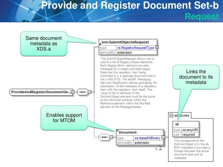 Provide and Register Document Set-b