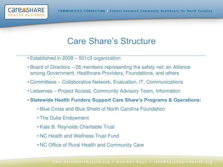 Care Share's Structure