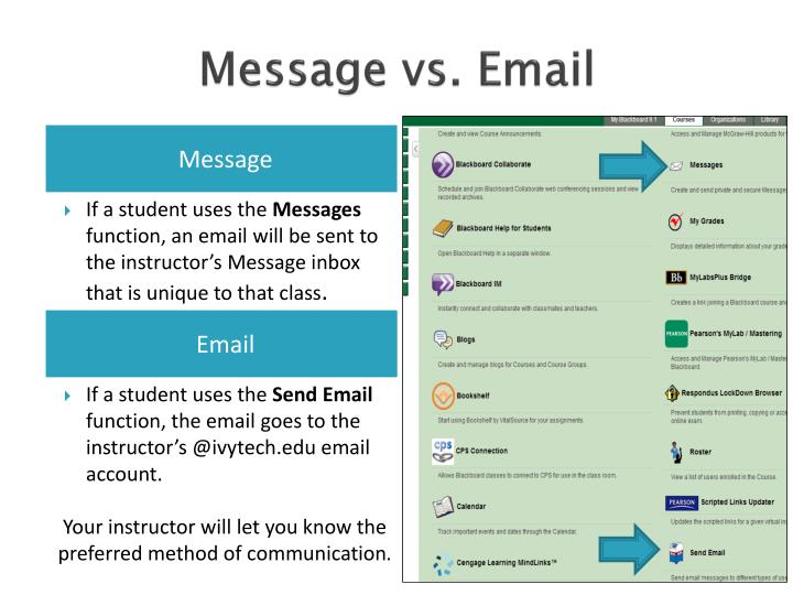 Message vs. Email