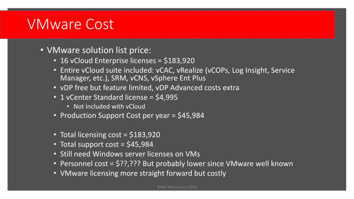 VMware Cost