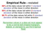 empirical rule restated