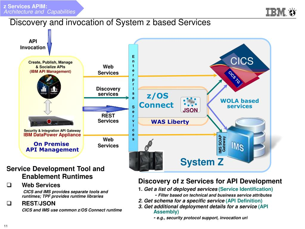 PPT - Nov 12, 2014 PowerPoint Presentation - ID:6815274