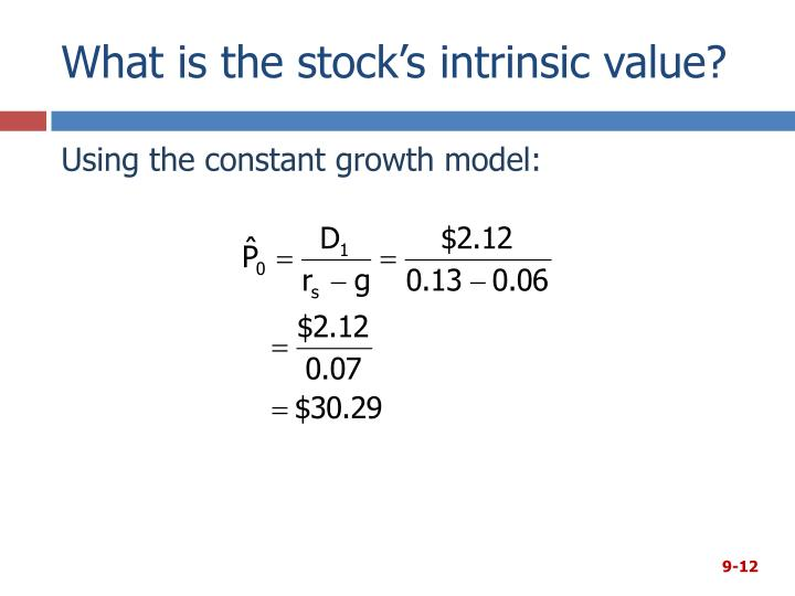 What is the stock's intrinsic value?