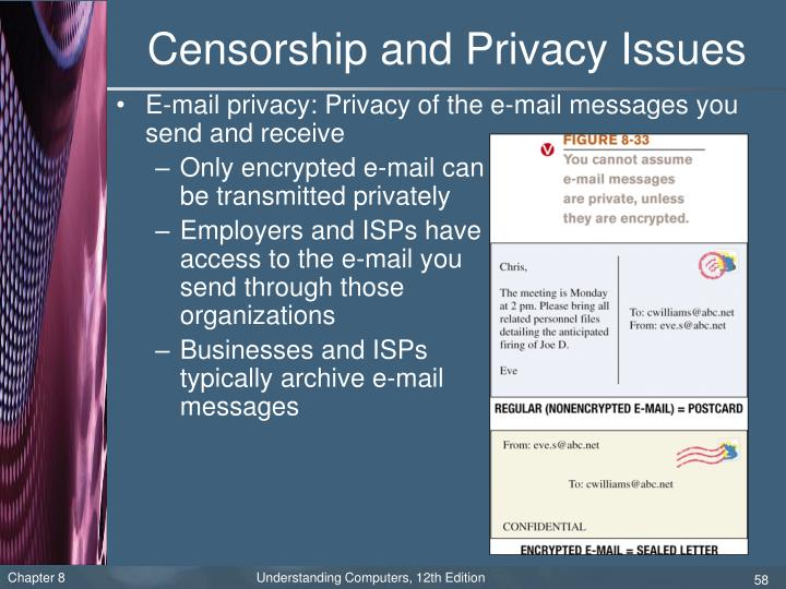Censorship and Privacy Issues