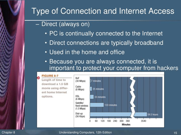 Type of Connection and Internet Access