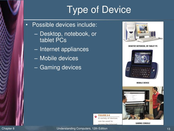 Type of Device