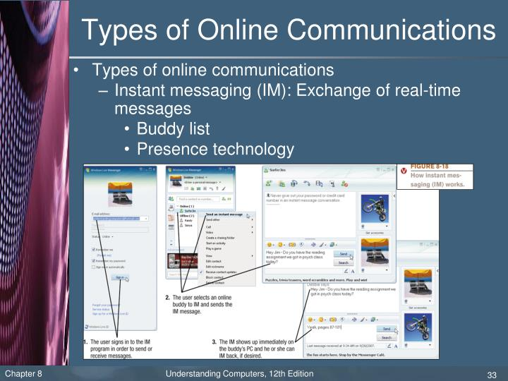 Types of Online Communications
