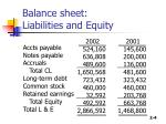 balance sheet liabilities and equity