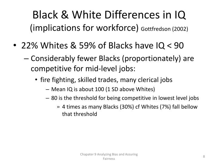 Black & White Differences in IQ