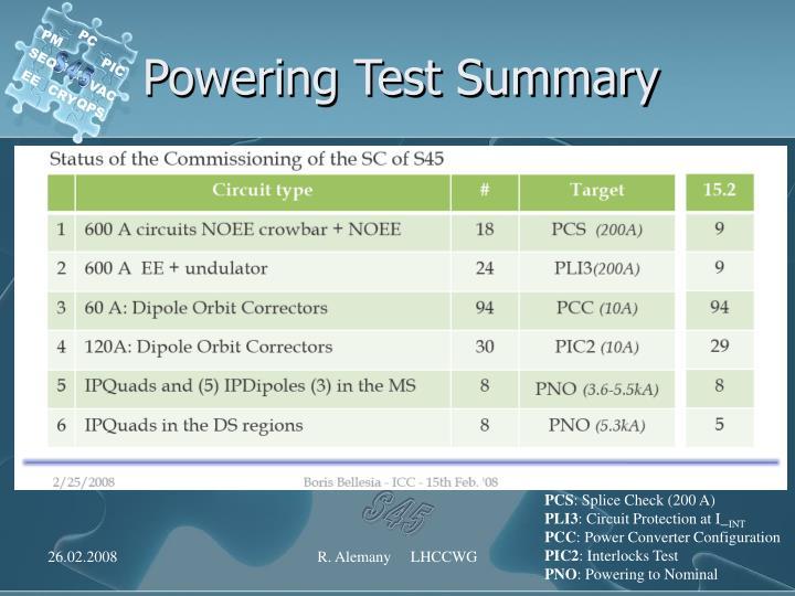 Powering test summary