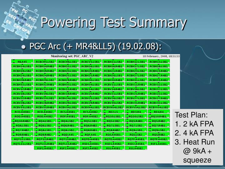 PGC Arc (+ MR4&LL5) (19.02.08):