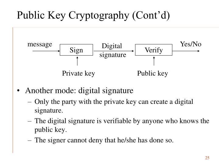 Public Key Cryptography (Cont'd)