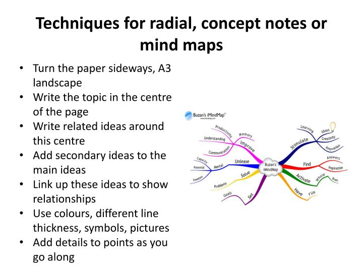Techniques for radial, concept notes or mind maps