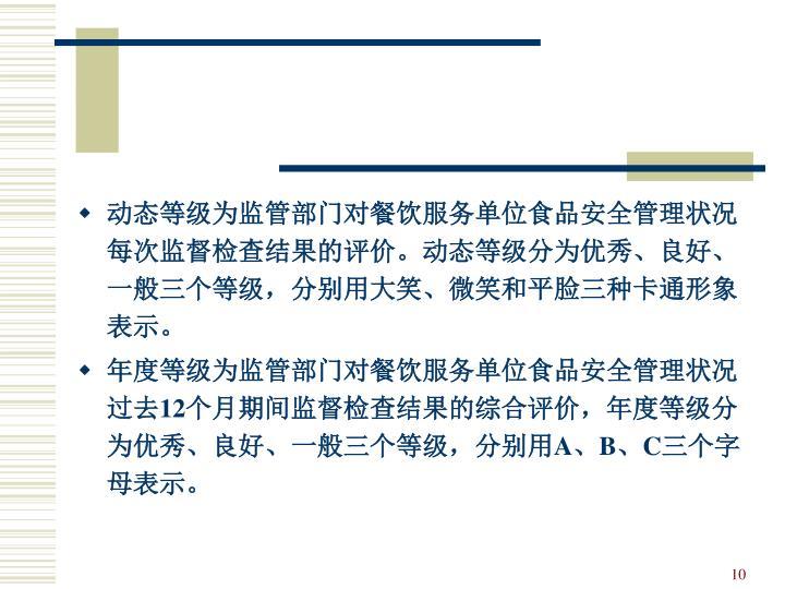 动态等级为监管部门对餐饮服务单位食品安全管理状况每次监督检查结果的评价。动态等级分为优秀、良好、一般三个等级,分别用大笑、微笑和平脸三种卡通形象表示。