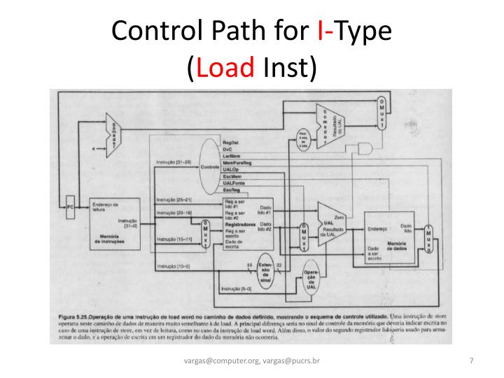 Control Path for